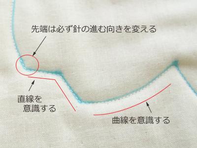 フラワーリングスタイ桜make55.jpg