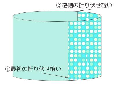布団カバー30.jpg